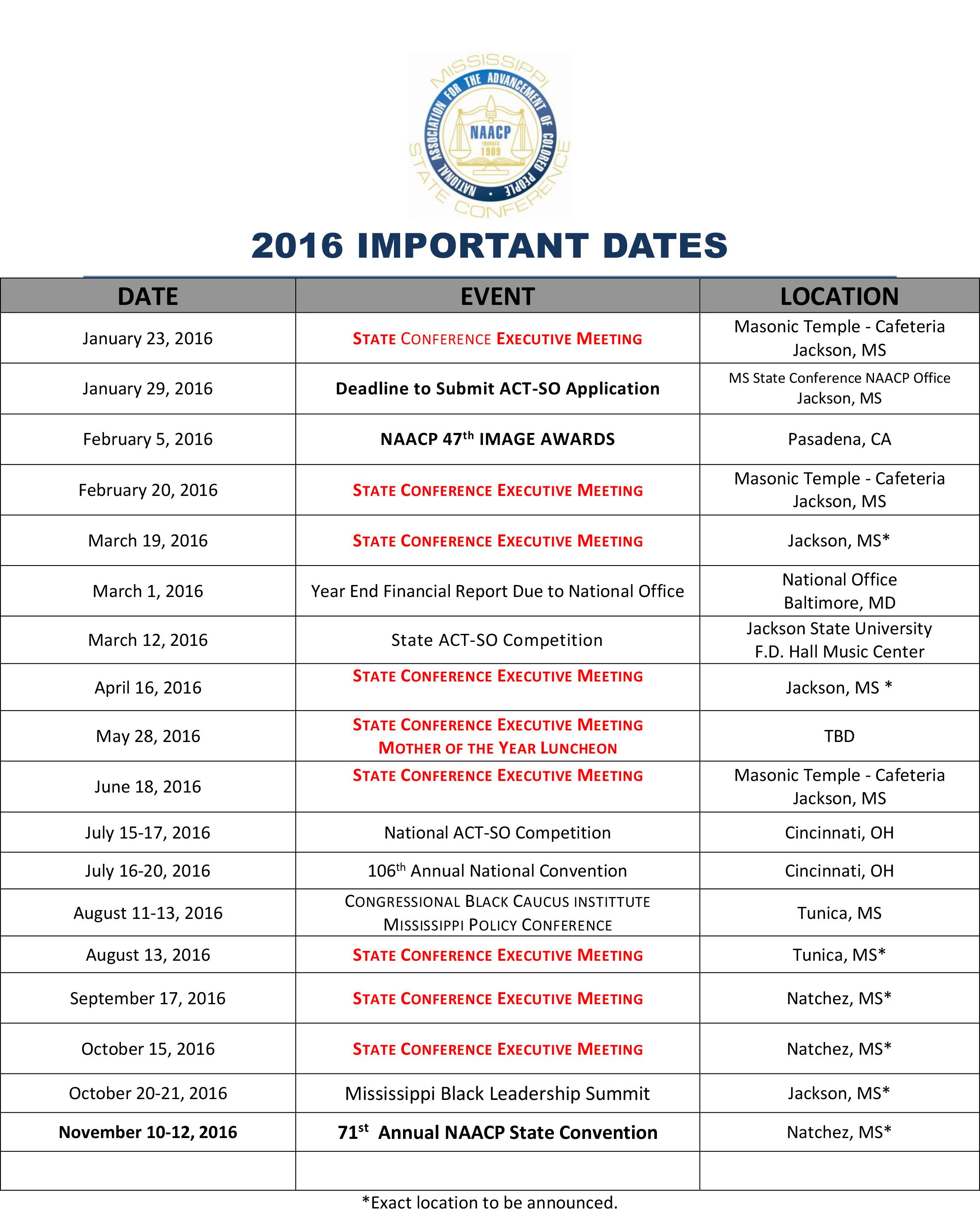 2016 Important Dates